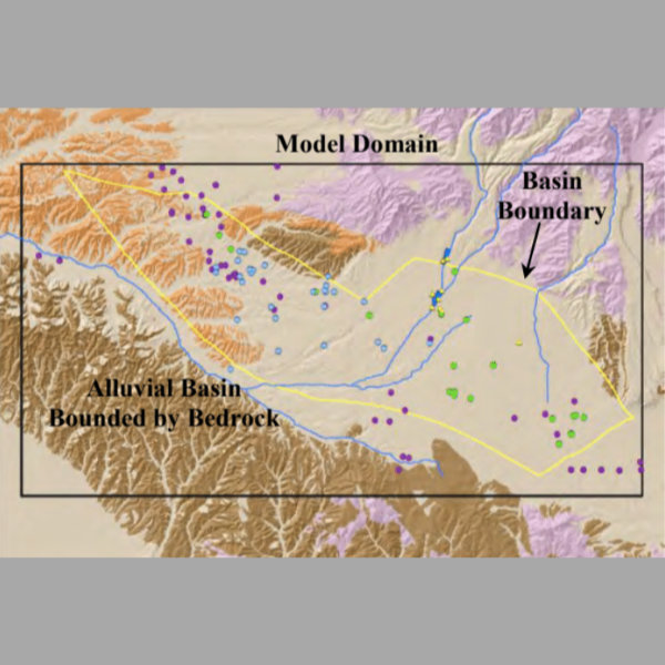 Beaumont Basin Model