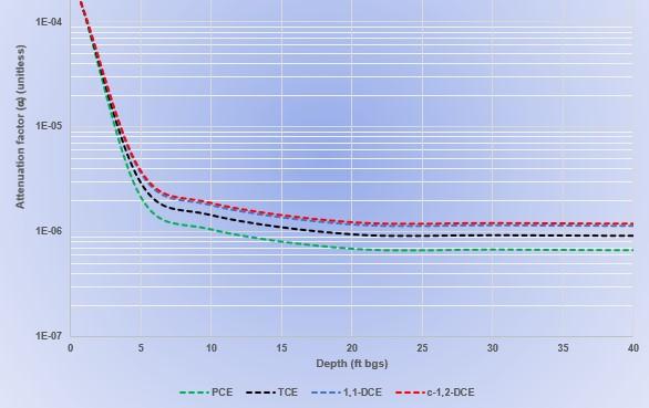 env-modeling-figure2