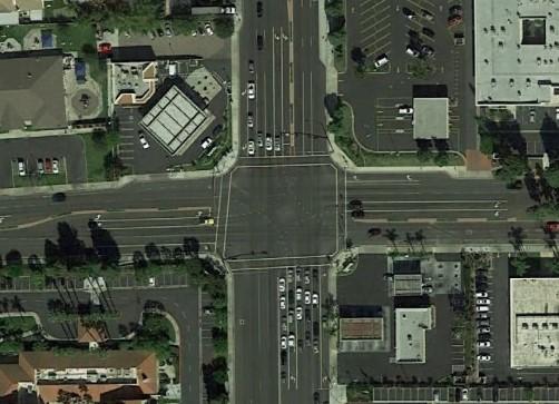 Transport Modeling